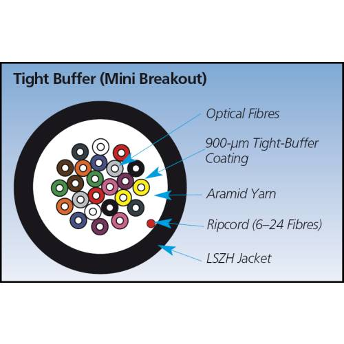 OM1 62,5µm FO Bulk Cable Tight Buffer Application diagram