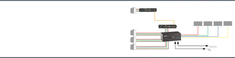 DVI KVM Emulated USB Switching Comparison